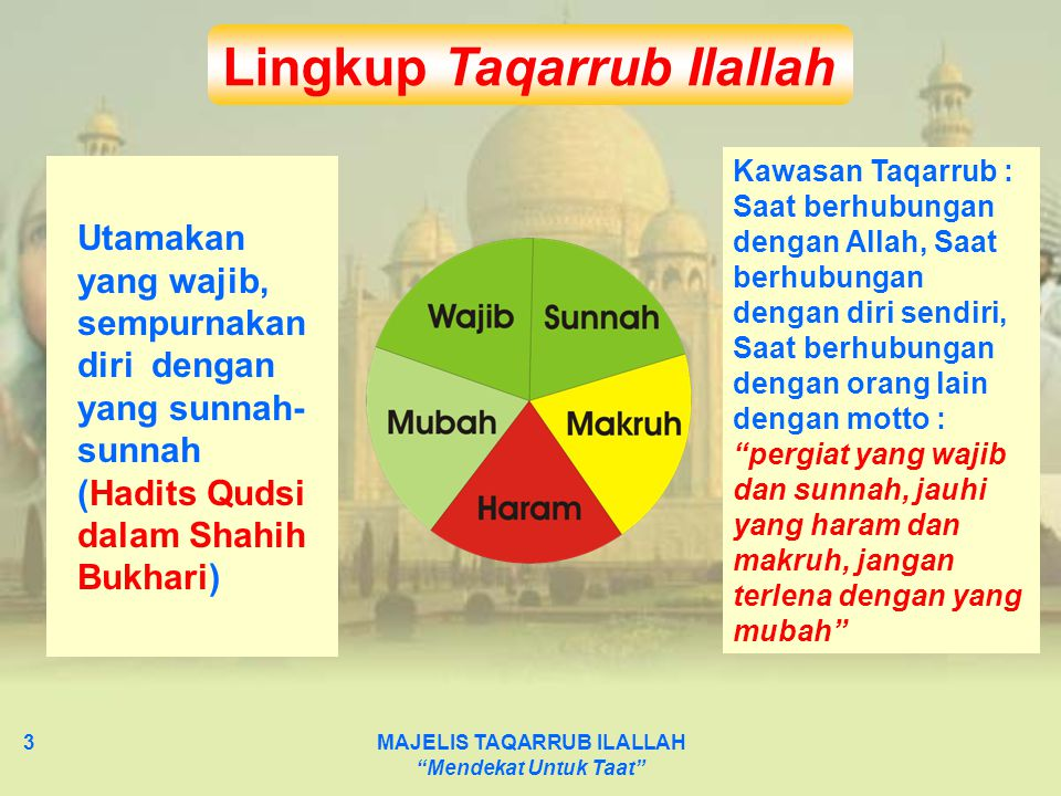 """MAJELIS TAQARRUB ILALLAH """"Mendekat Untuk Taat"""" 3 Kawasan Taqarrub : Saat berhubungan dengan Allah, Saat berhubungan dengan diri sendiri, Saat berhubun"""