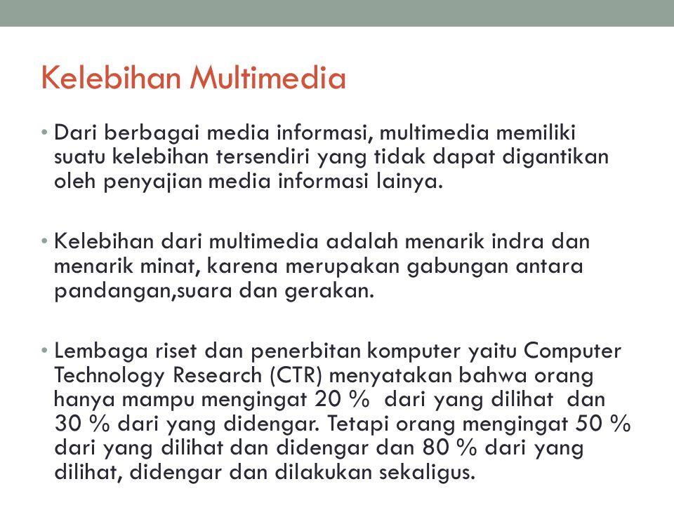 Komponen Multimedia Menurut James A.