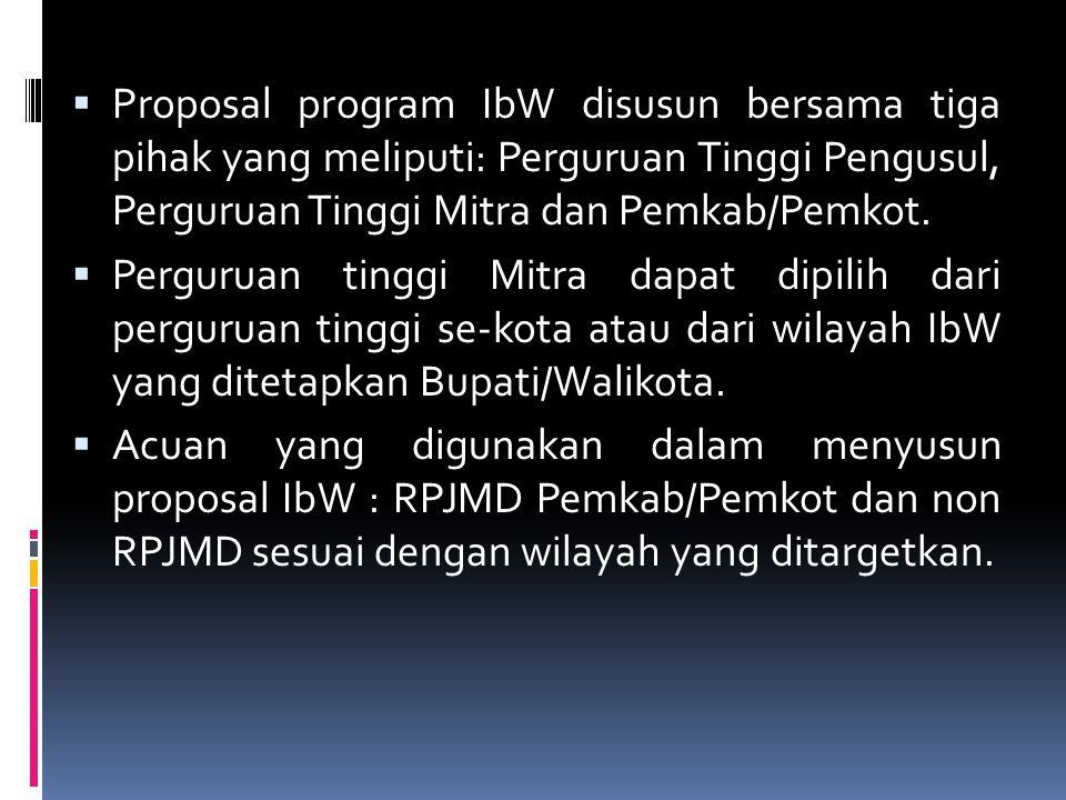  Proposal program IbW disusun bersama tiga pihak yang meliputi: Perguruan Tinggi Pengusul, Perguruan Tinggi Mitra dan Pemkab/Pemkot.  Perguruan ting