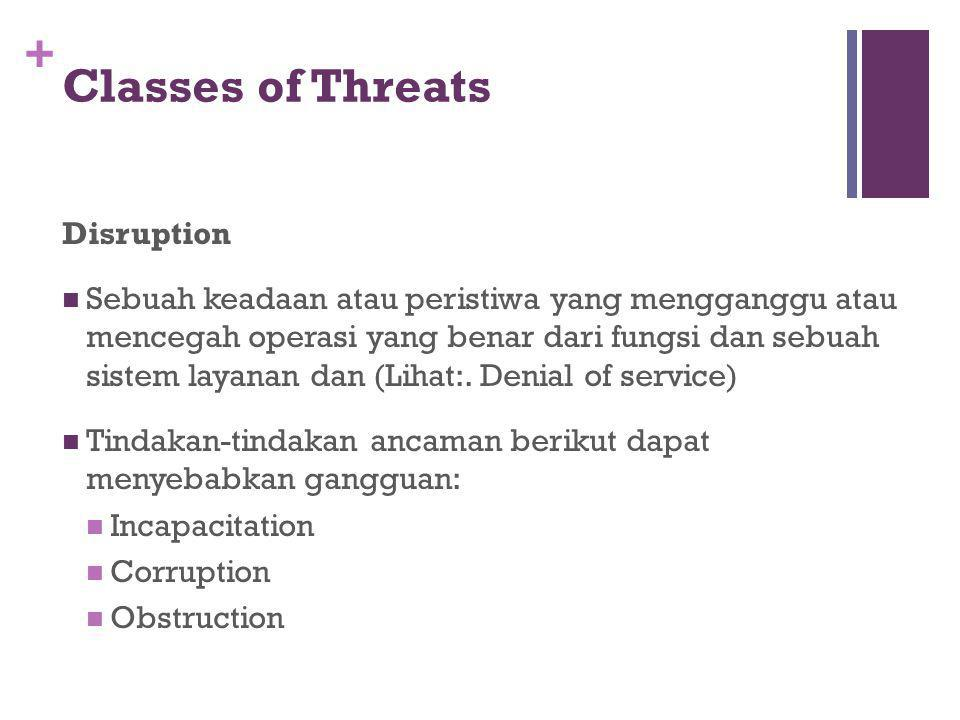 + Classes of Threats Disruption Sebuah keadaan atau peristiwa yang mengganggu atau mencegah operasi yang benar dari fungsi dan sebuah sistem layanan d