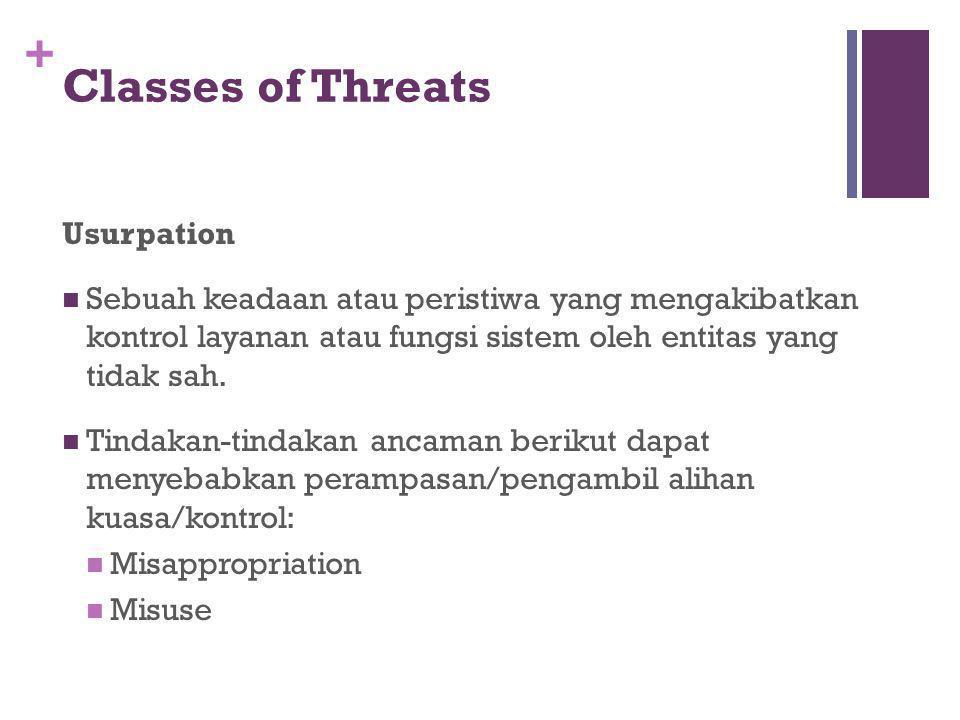 + Classes of Threats Usurpation Sebuah keadaan atau peristiwa yang mengakibatkan kontrol layanan atau fungsi sistem oleh entitas yang tidak sah. Tinda