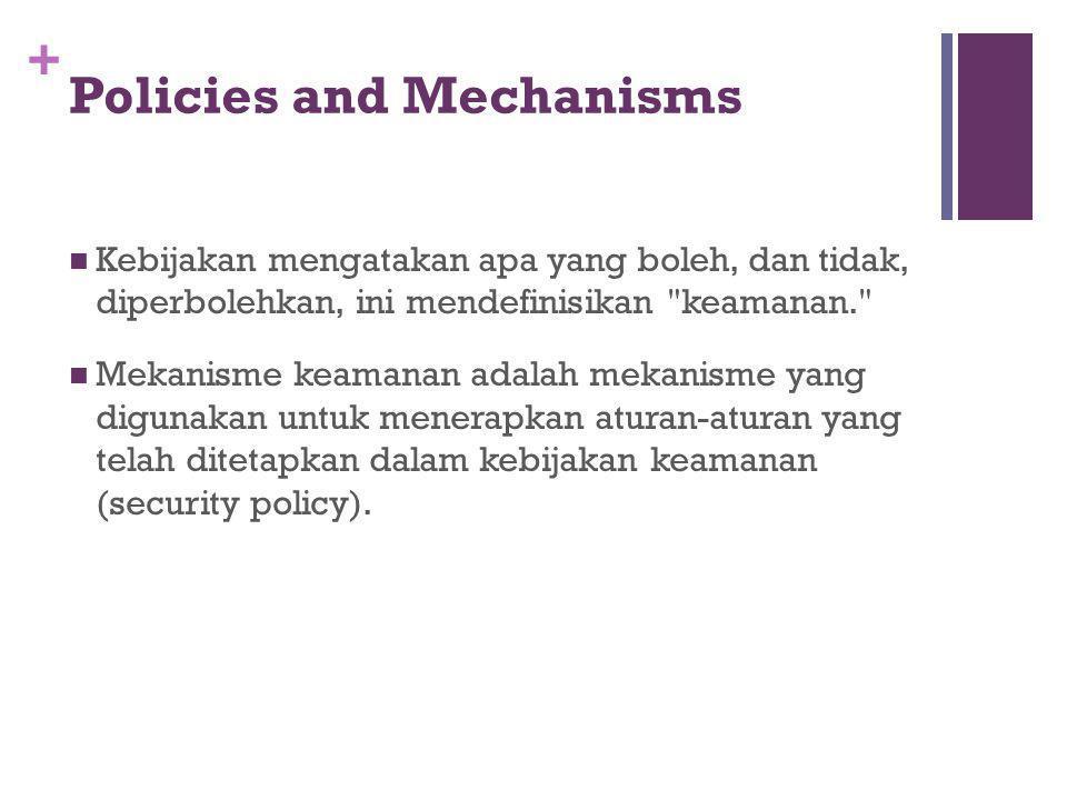 + Policies and Mechanisms Kebijakan mengatakan apa yang boleh, dan tidak, diperbolehkan, ini mendefinisikan