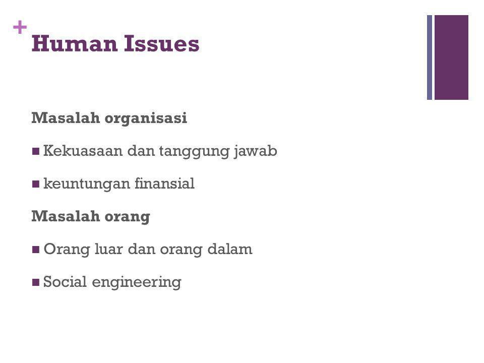 + Human Issues Masalah organisasi Kekuasaan dan tanggung jawab keuntungan finansial Masalah orang Orang luar dan orang dalam Social engineering