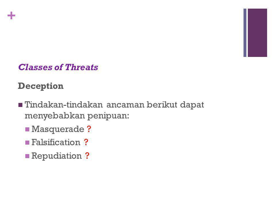 + Classes of Threats Deception Tindakan-tindakan ancaman berikut dapat menyebabkan penipuan: Masquerade ? Falsification ? Repudiation ?