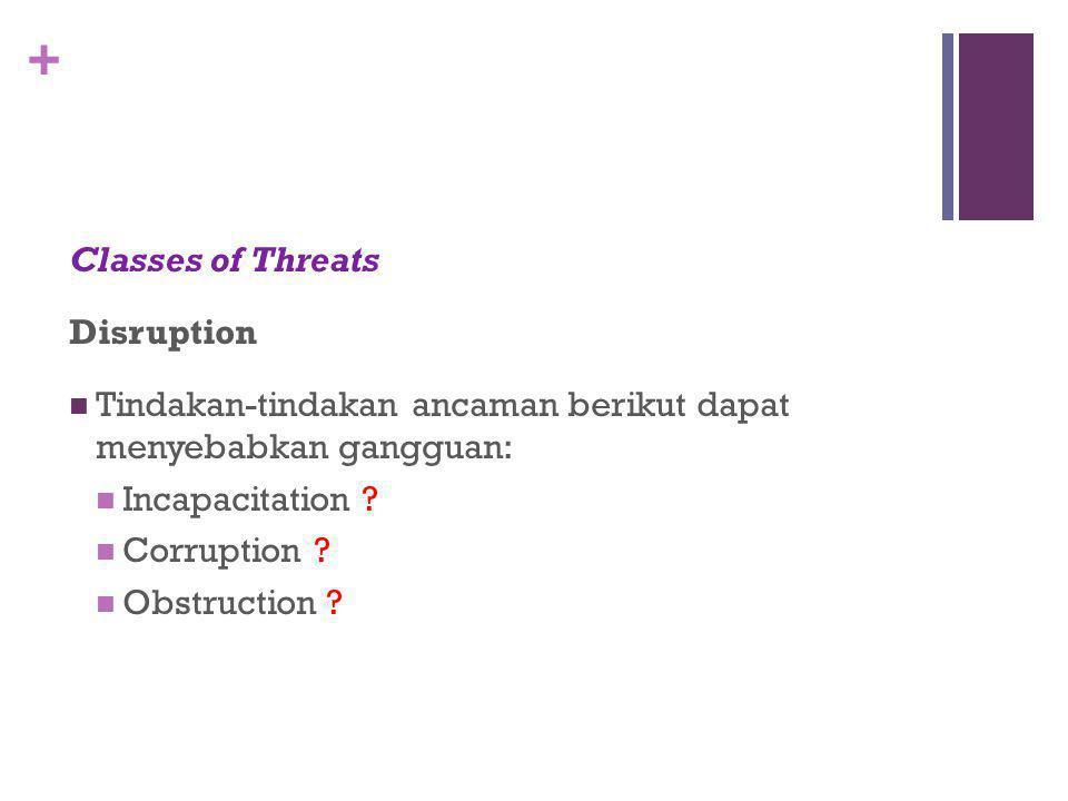 + Classes of Threats Disruption Tindakan-tindakan ancaman berikut dapat menyebabkan gangguan: Incapacitation ? Corruption ? Obstruction ?