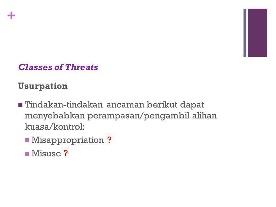 + Classes of Threats Usurpation Tindakan-tindakan ancaman berikut dapat menyebabkan perampasan/pengambil alihan kuasa/kontrol: Misappropriation ? Misu
