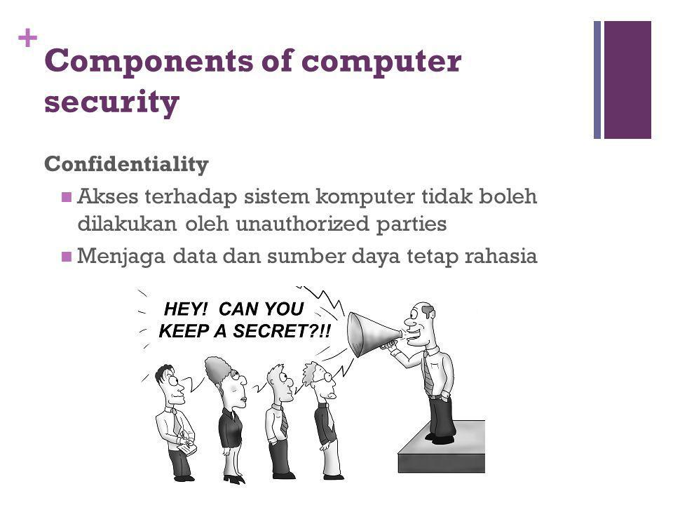 + Integrity Aset sistem komputer/informasi data tidak boleh dimodifikasi oleh unauthorized users Data integrity (integrity) Origin integrity (authentication)