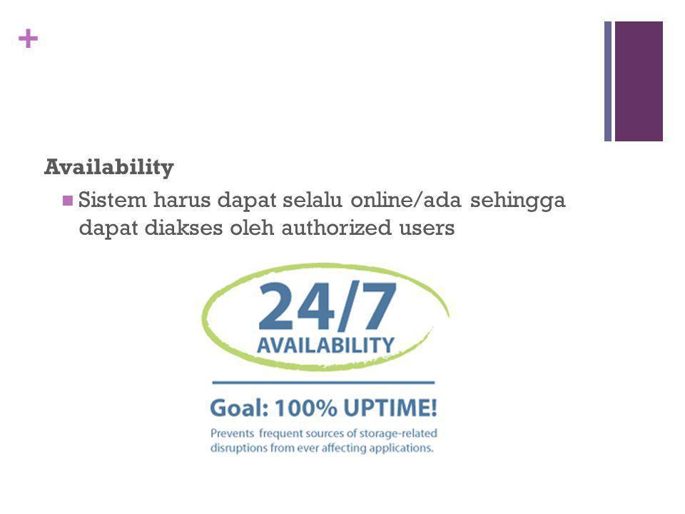 + Availability Sistem harus dapat selalu online/ada sehingga dapat diakses oleh authorized users