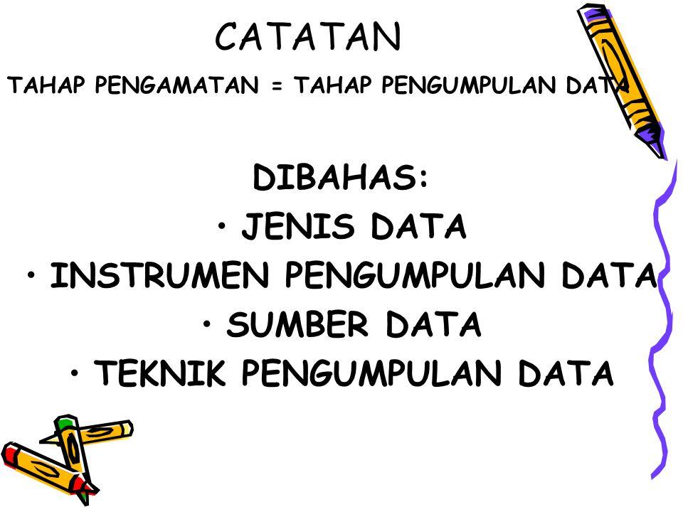CATATAN TAHAP PENGAMATAN = TAHAP PENGUMPULAN DATA DIBAHAS: JENIS DATA INSTRUMEN PENGUMPULAN DATA SUMBER DATA TEKNIK PENGUMPULAN DATA