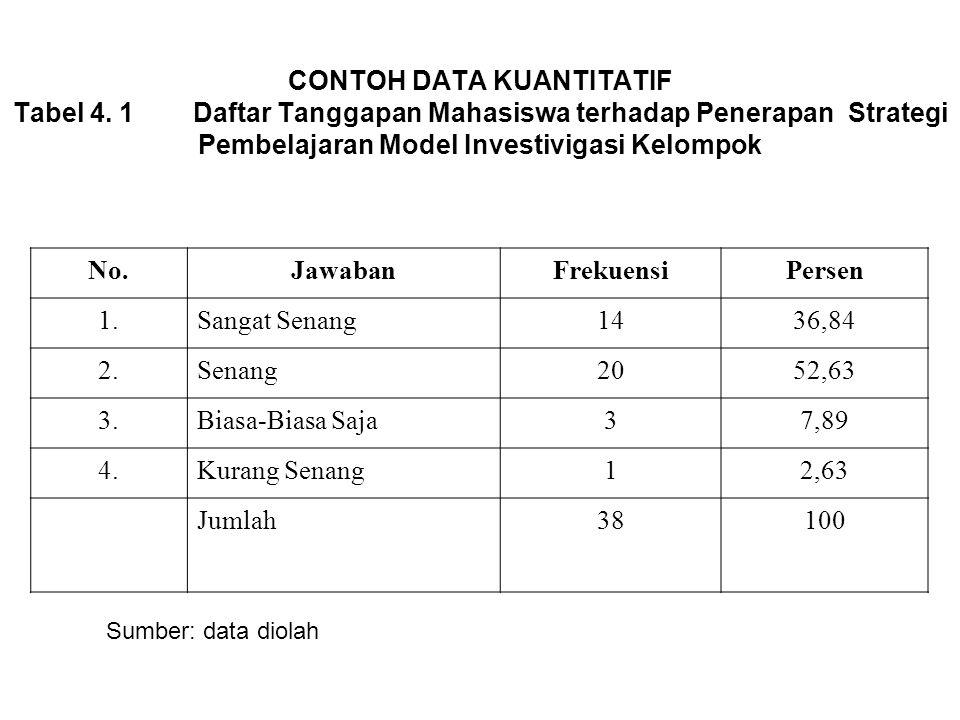 CONTOH DATA KUANTITATIF Tabel 4.