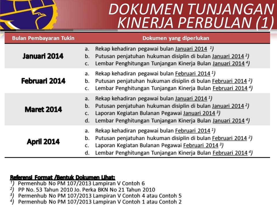 Bulan Pembayaran TukinDokumen yang diperlukan a.Rekap kehadiran pegawai bulan Januari 2014 1 ) b.Putusan penjatuhan hukuman disiplin di bulan Januari