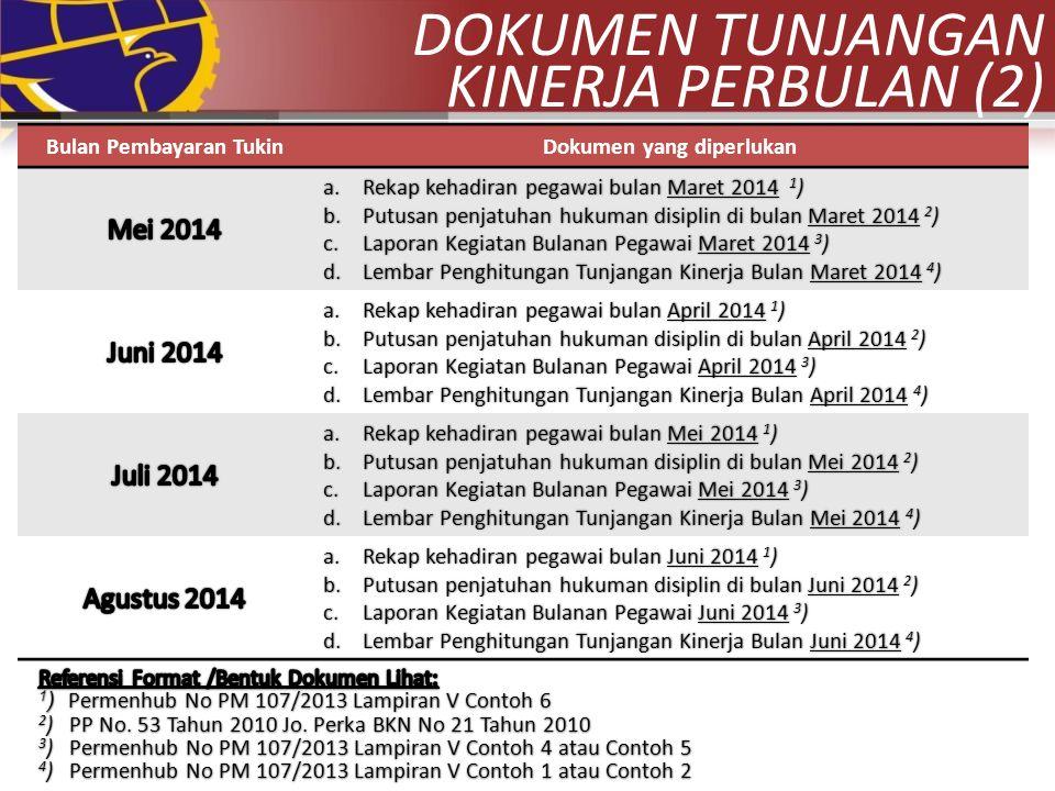 Bulan Pembayaran TukinDokumen yang diperlukan a.Rekap kehadiran pegawai bulan Maret 2014 1 ) b.Putusan penjatuhan hukuman disiplin di bulan Maret 2014