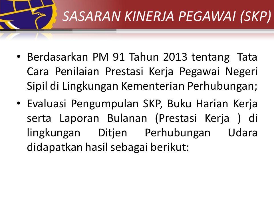 Berdasarkan PM 91 Tahun 2013 tentang Tata Cara Penilaian Prestasi Kerja Pegawai Negeri Sipil di Lingkungan Kementerian Perhubungan; Evaluasi Pengumpul