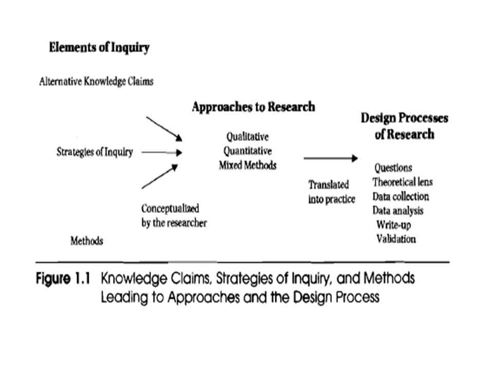 Pengetahuan dan teori