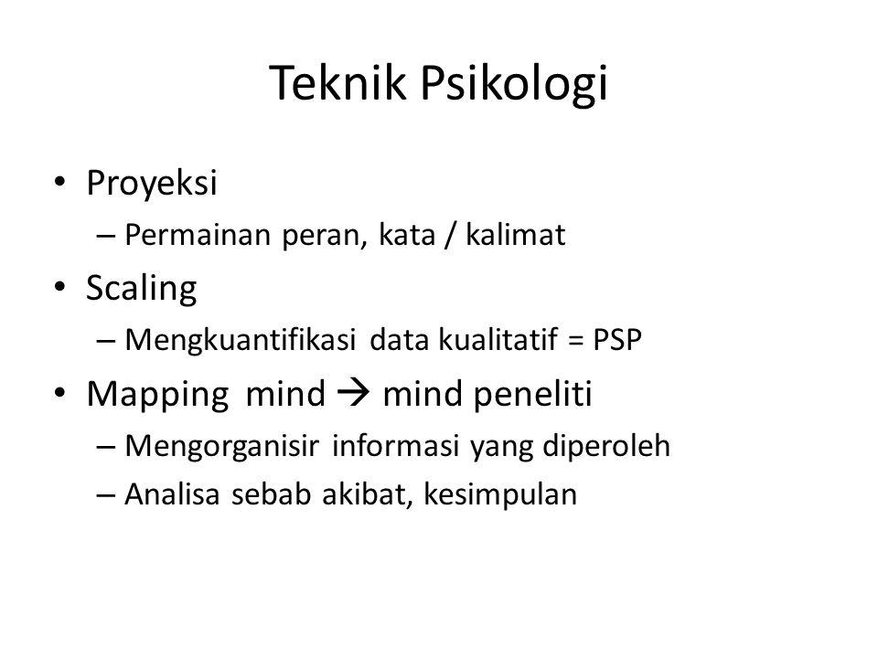 Teknik Psikologi Proyeksi – Permainan peran, kata / kalimat Scaling – Mengkuantifikasi data kualitatif = PSP Mapping mind  mind peneliti – Mengorganisir informasi yang diperoleh – Analisa sebab akibat, kesimpulan