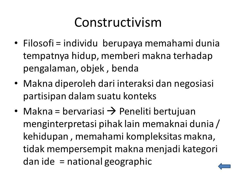 Constructivism Filosofi = individu berupaya memahami dunia tempatnya hidup, memberi makna terhadap pengalaman, objek, benda Makna diperoleh dari interaksi dan negosiasi partisipan dalam suatu konteks Makna = bervariasi  Peneliti bertujuan menginterpretasi pihak lain memaknai dunia / kehidupan, memahami kompleksitas makna, tidak mempersempit makna menjadi kategori dan ide = national geographic