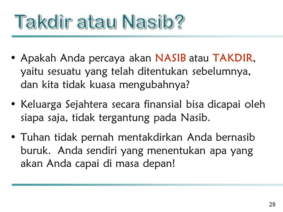 29 Apakah Anda percaya akan NASIB atau TAKDIR, yaitu sesuatu yang telah ditentukan sebelumnya, dan kita tidak kuasa mengubahnya.