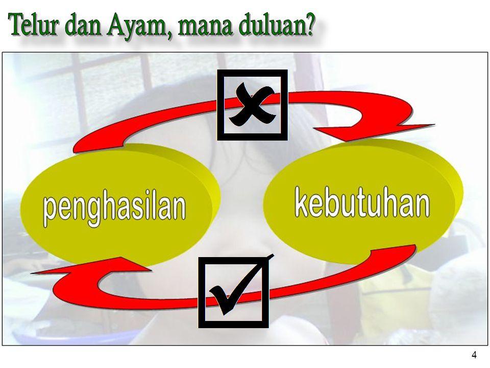 25 1.Multi-brand Ibu Joni Jagonya Ayam Goreng Pelatih Paduan Suara 2.