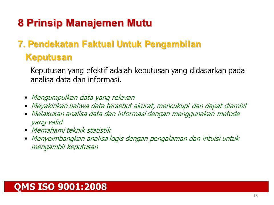 QMS ISO 9001:2008 18 8 Prinsip Manajemen Mutu 7. Pendekatan Faktual Untuk Pengambilan Keputusan Keputusan Keputusan yang efektif adalah keputusan yang