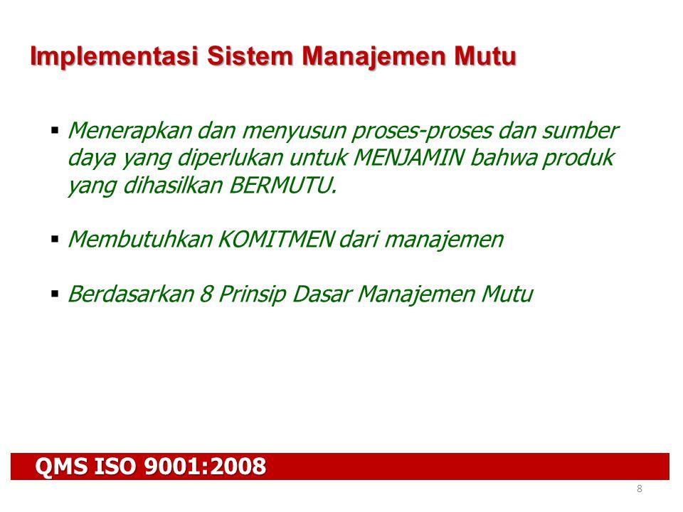 QMS ISO 9001:2008 39 5.6 Tinjauan Manajemen 5.6.2 Masukan Tinjauan Masukan pada tinjauan manajemen harus mencakup informasi tentang: a.Hasil dari audit, b.Umpan balik pelanggan (customer feedback), c.Kinerja proses dan kesesuaian produk, d.Status tindakan pencegahan dan koreksi, e.Tindak lanjut tinjauan manajemen yang lalu, f.Perubahan yang dapat mempengaruhi sistem manajemen mutu, dan g.Rekomendasi untuk peningkatan perbaikan.