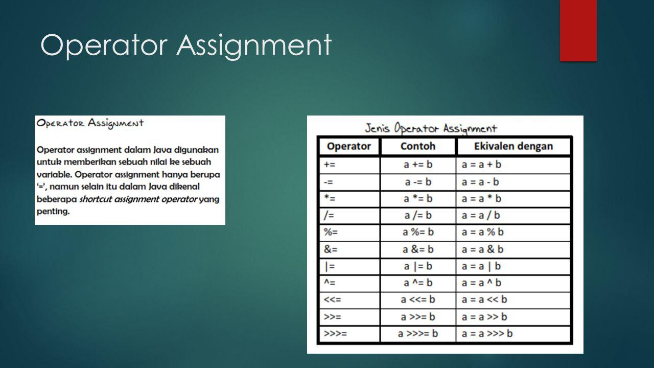 Operator Assignment