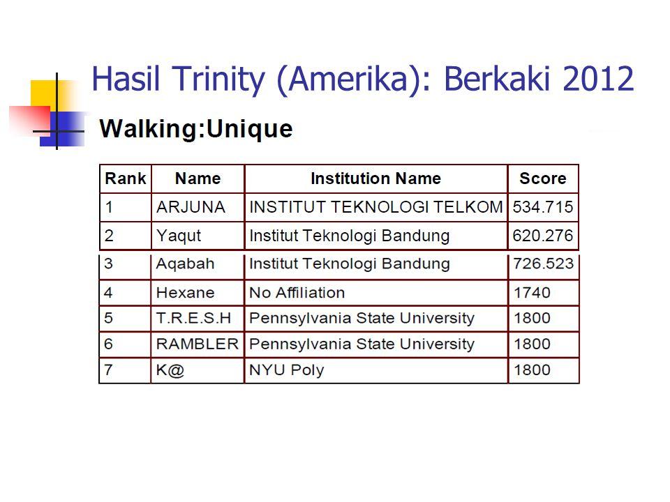 Hasil Trinity (Amerika): Berkaki 2012