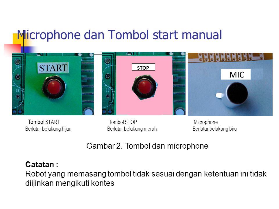 Microphone dan Tombol start manual Tombol START Tombol STOP Microphone Berlatar belakang hijau Berlatar belakang merah Berlatar belakang biru Gambar 2