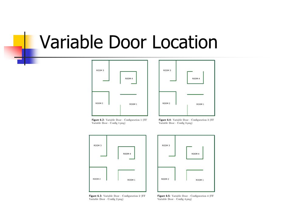 Variable Door Location