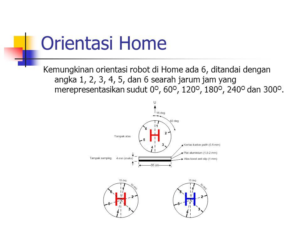 Orientasi Home Kemungkinan orientasi robot di Home ada 6, ditandai dengan angka 1, 2, 3, 4, 5, dan 6 searah jarum jam yang merepresentasikan sudut 0 O