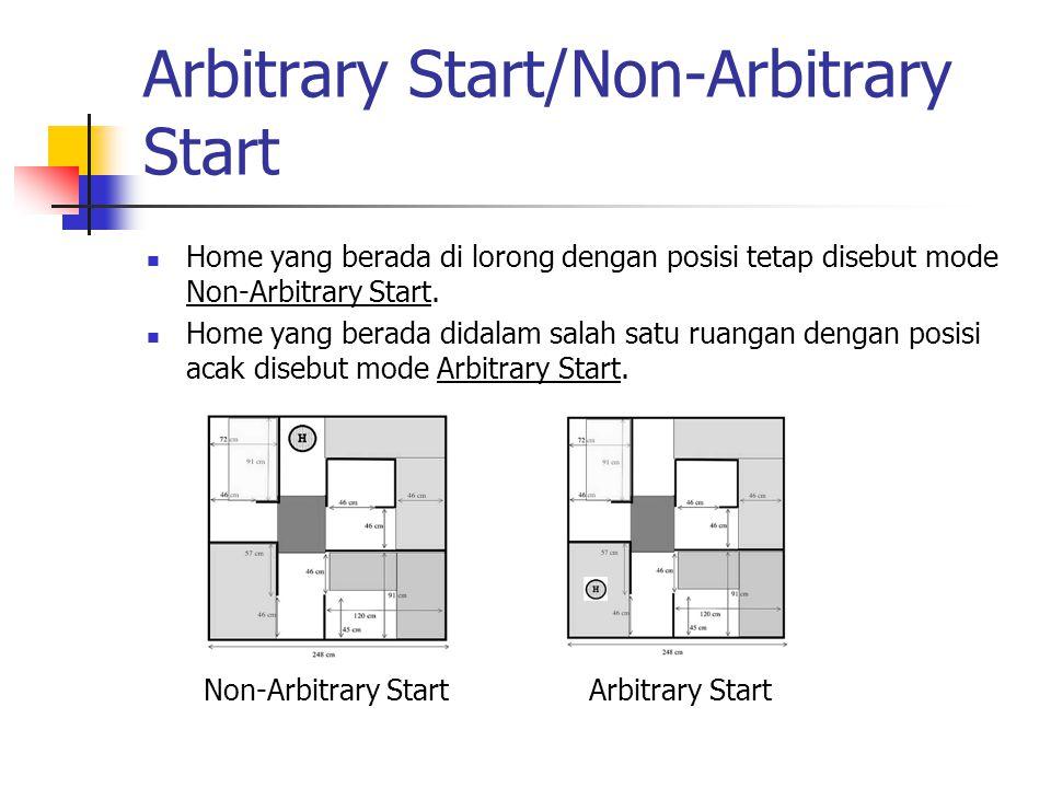 Arbitrary Start/Non-Arbitrary Start Home yang berada di lorong dengan posisi tetap disebut mode Non-Arbitrary Start. Home yang berada didalam salah sa