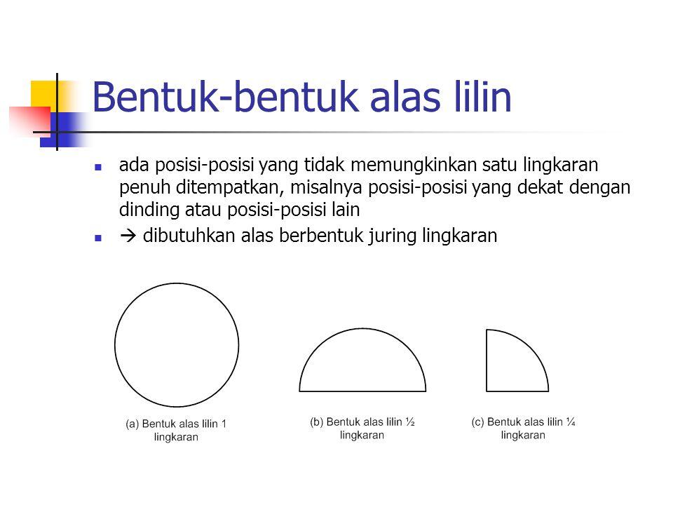 Bentuk-bentuk alas lilin ada posisi-posisi yang tidak memungkinkan satu lingkaran penuh ditempatkan, misalnya posisi-posisi yang dekat dengan dinding