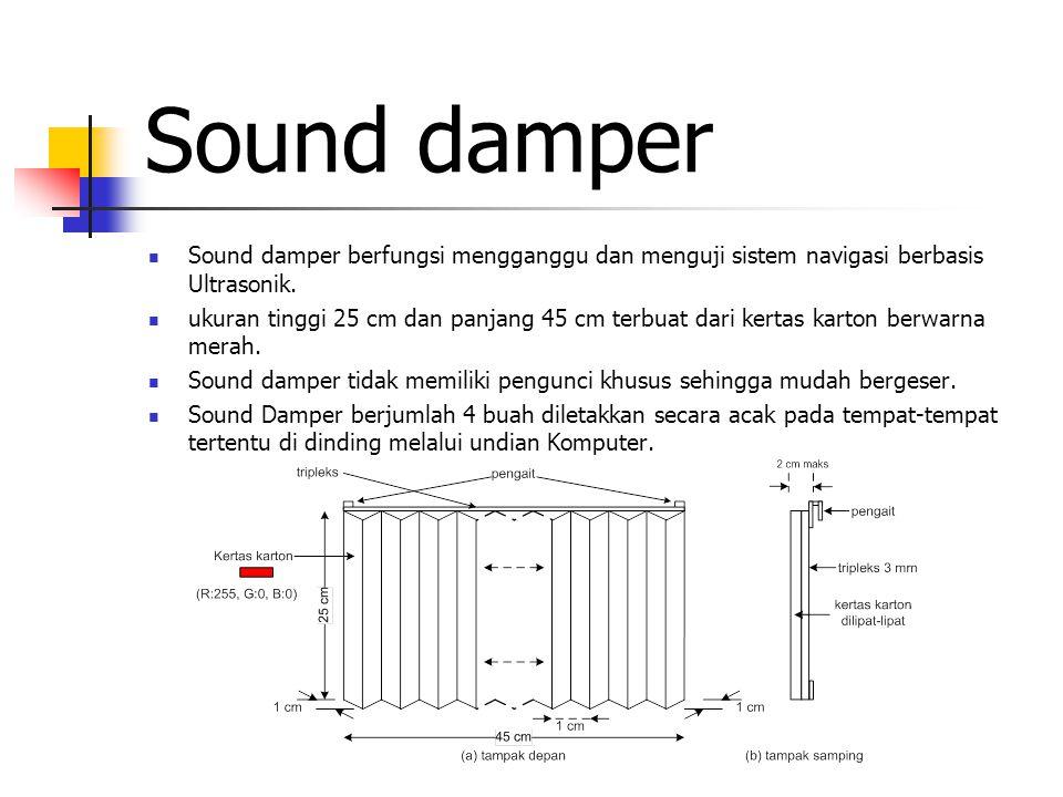 Sound damper Sound damper berfungsi mengganggu dan menguji sistem navigasi berbasis Ultrasonik. ukuran tinggi 25 cm dan panjang 45 cm terbuat dari ker