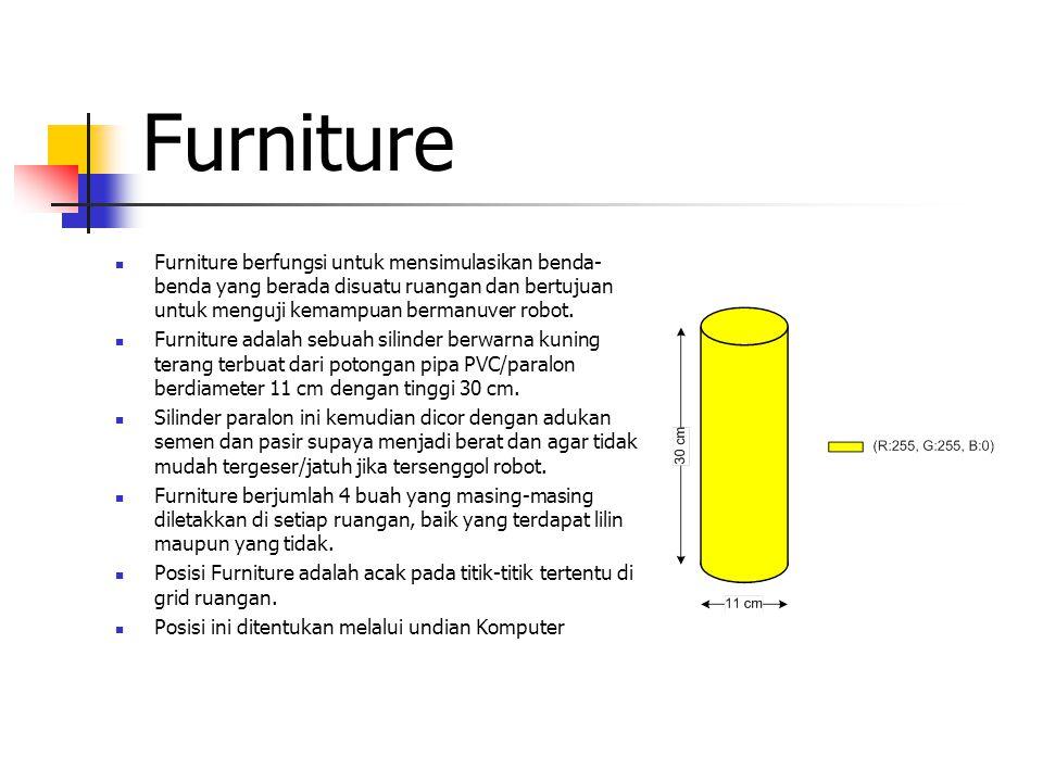 Furniture Furniture berfungsi untuk mensimulasikan benda- benda yang berada disuatu ruangan dan bertujuan untuk menguji kemampuan bermanuver robot. Fu