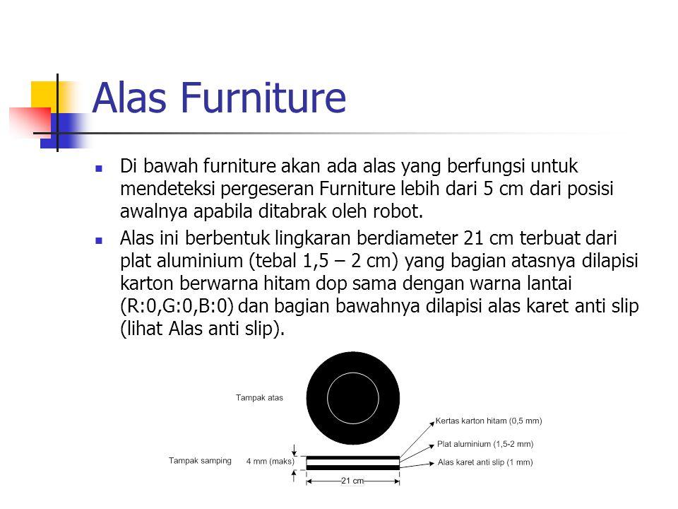 Alas Furniture Di bawah furniture akan ada alas yang berfungsi untuk mendeteksi pergeseran Furniture lebih dari 5 cm dari posisi awalnya apabila ditab