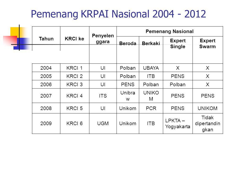 Pemenang KRPAI Nasional 2004 - 2012 TahunKRCI ke Penyelen ggara Pemenang Nasional BerodaBerkaki Expert Single Expert Swarm 2004KRCI 1UIPolbanUBAYAXX 2
