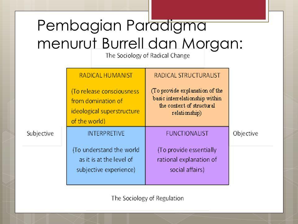 Pembagian Paradigma menurut Burrell dan Morgan:
