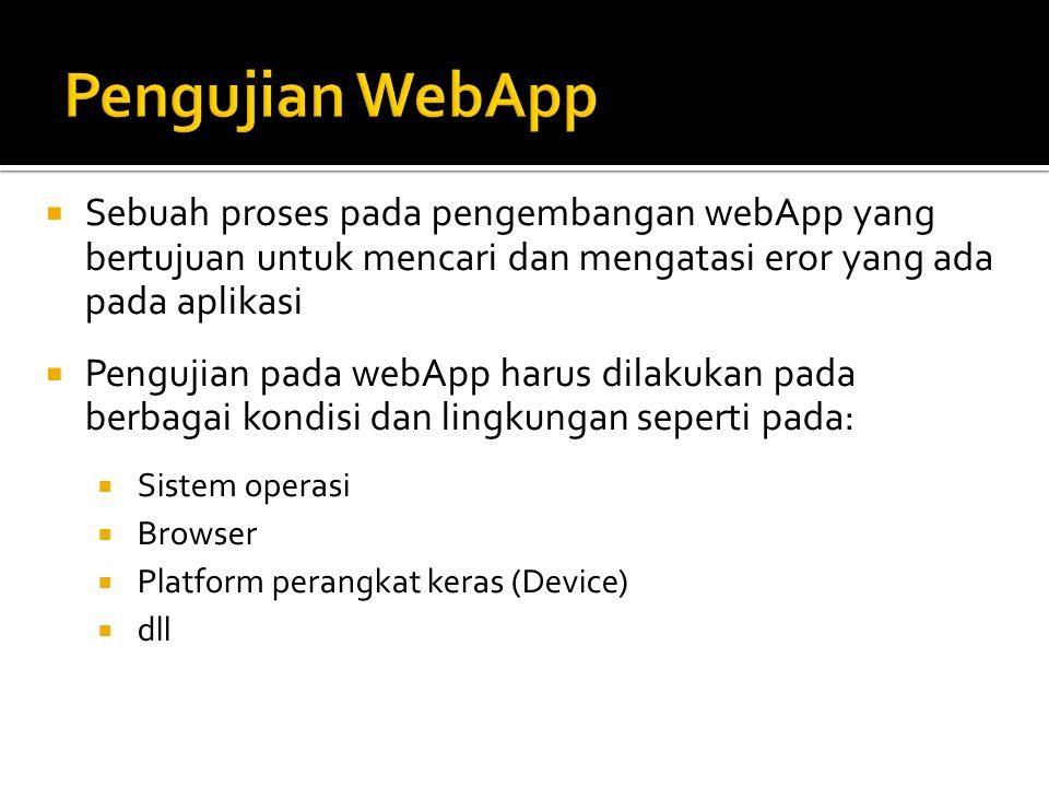  Sebuah proses pada pengembangan webApp yang bertujuan untuk mencari dan mengatasi eror yang ada pada aplikasi  Pengujian pada webApp harus dilakuka