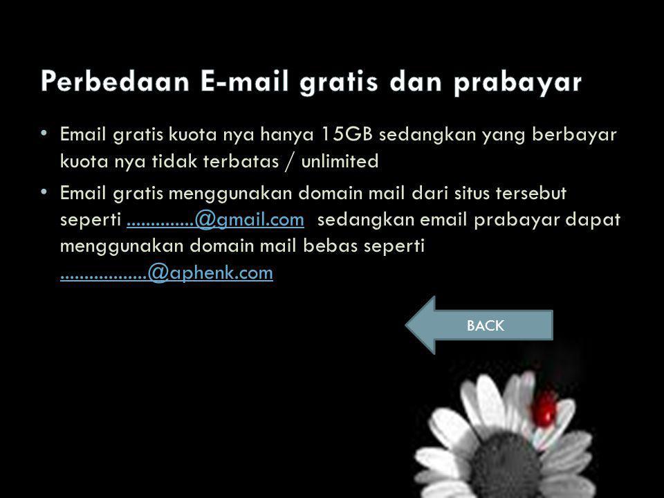 Email gratis kuota nya hanya 15GB sedangkan yang berbayar kuota nya tidak terbatas / unlimited Email gratis menggunakan domain mail dari situs tersebut seperti..............@gmail.com sedangkan email prabayar dapat menggunakan domain mail bebas seperti..................@aphenk.com..............@gmail.com..................@aphenk.com BACK