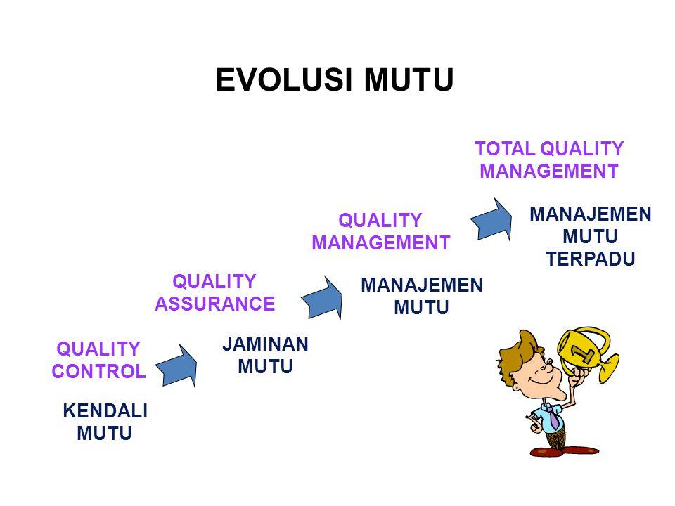 EVOLUSI MUTU KENDALI MUTU JAMINAN MUTU MANAJEMEN MUTU MANAJEMEN MUTU TERPADU QUALITY CONTROL QUALITY ASSURANCE QUALITY MANAGEMENT TOTAL QUALITY MANAGEMENT