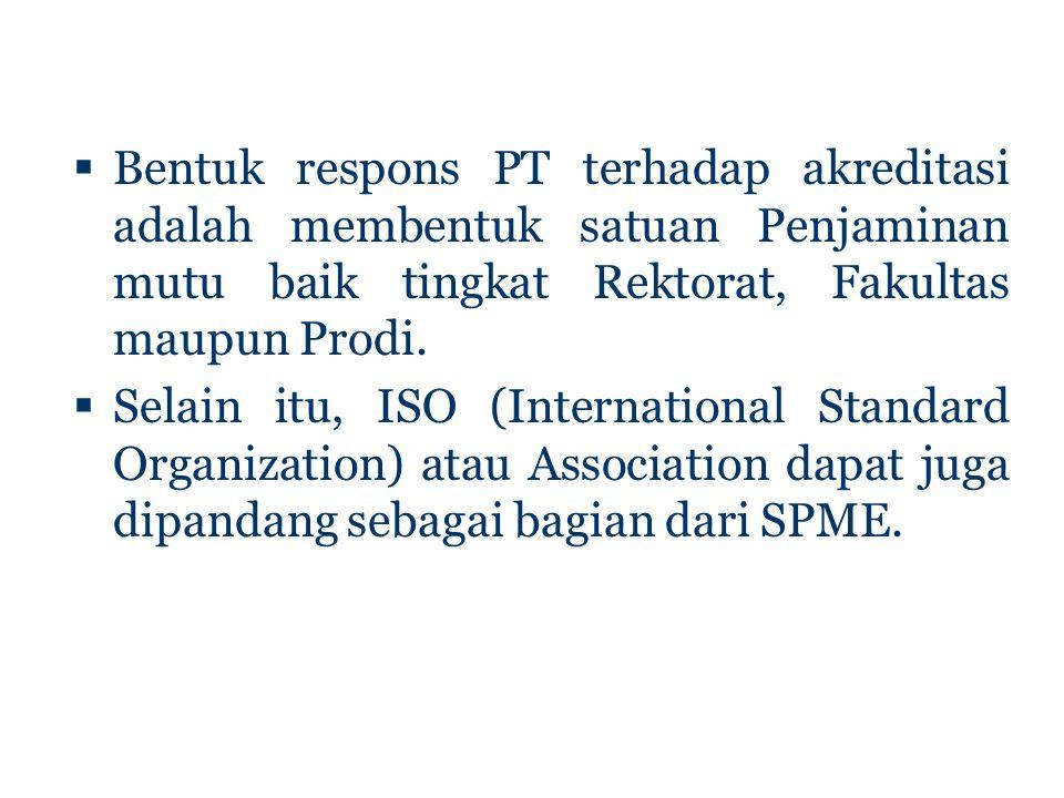 SPMI DAN SPME  SPMI (Sistem Penjaminan Mutu Internal) tidak akan maksimal bila tidak ada SPME (Sistem Penjaminan Mutu Eksternal)  SPMI meliputi kual