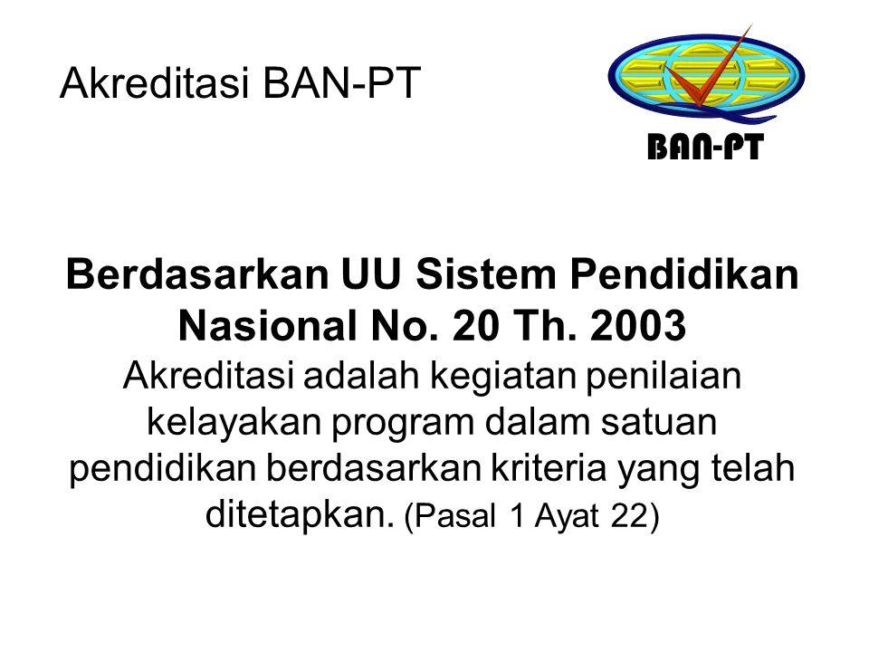 Akreditasi BAN-PT Berdasarkan UU Sistem Pendidikan Nasional No.