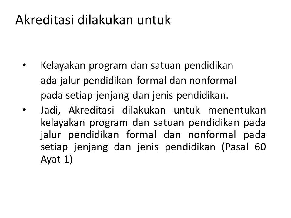 Akreditasi BAN-PT Berdasarkan UU Sistem Pendidikan Nasional No. 20 Th. 2003 Akreditasi adalah kegiatan penilaian kelayakan program dalam satuan pendid