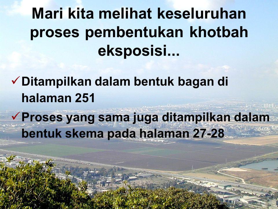 Allah adalah tempat perlindungan dan pertolongan untuk semua kesulitan yang kita hadapi 31Ayat 1 = Allah adalah perlindungan kita untuk melawan kuasa Iblis (1).