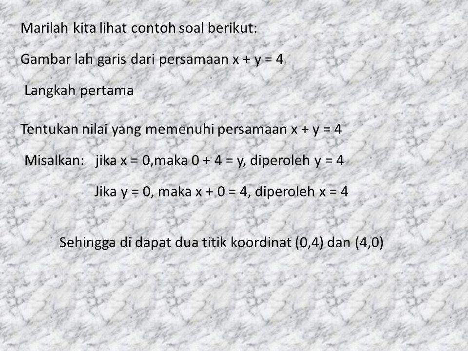 Menggambar Persamaan Garis Lurus Persamaan garis lurus merupakan suatu persamaan matematika yang jika digambarkan ke dalam bidang koordinat cartesius