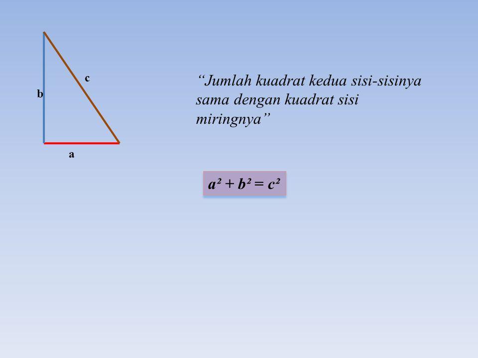 a b c Jumlah kuadrat kedua sisi-sisinya sama dengan kuadrat sisi miringnya a² + b² = c²