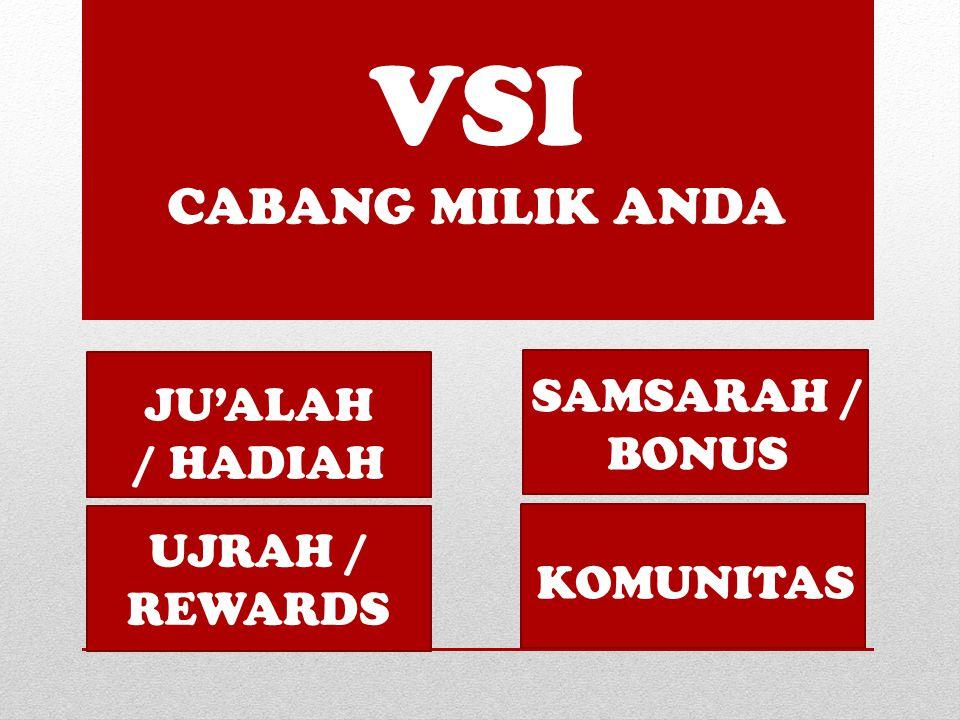VSI CABANG MILIK ANDA JU'ALAH / HADIAH SAMSARAH / BONUS UJRAH / REWARDS KOMUNITAS