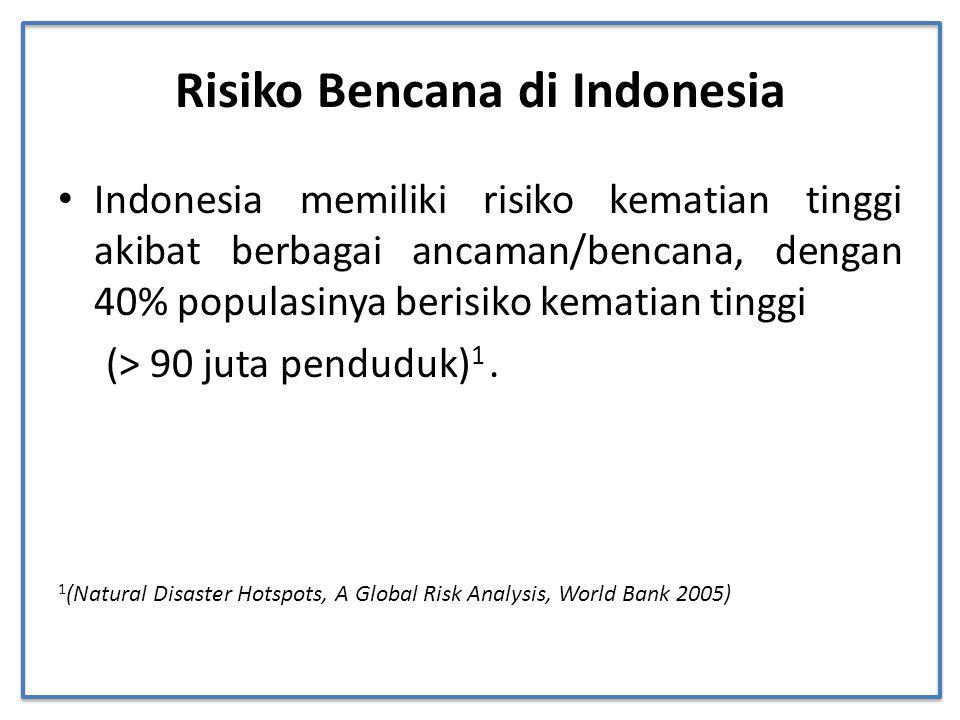 Risiko Bencana di Indonesia Indonesia memiliki risiko kematian tinggi akibat berbagai ancaman/bencana, dengan 40% populasinya berisiko kematian tinggi (> 90 juta penduduk) 1.