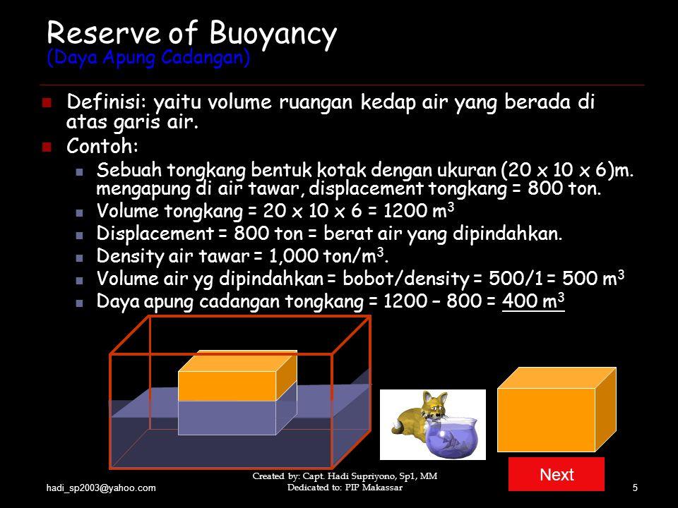 hadi_sp2003@yahoo.com Created by: Capt. Hadi Supriyono, Sp1, MM Dedicated to: PIP Makassar5 Reserve of Buoyancy (Daya Apung Cadangan) Definisi: yaitu