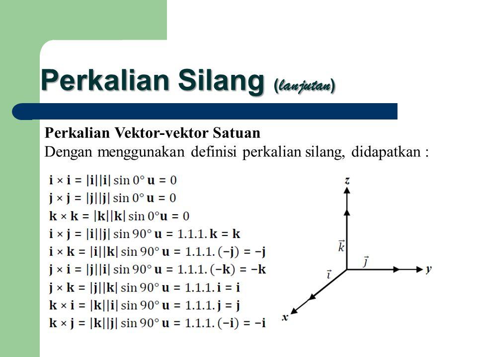 Perkalian Vektor-vektor Satuan Dengan menggunakan definisi perkalian silang, didapatkan :