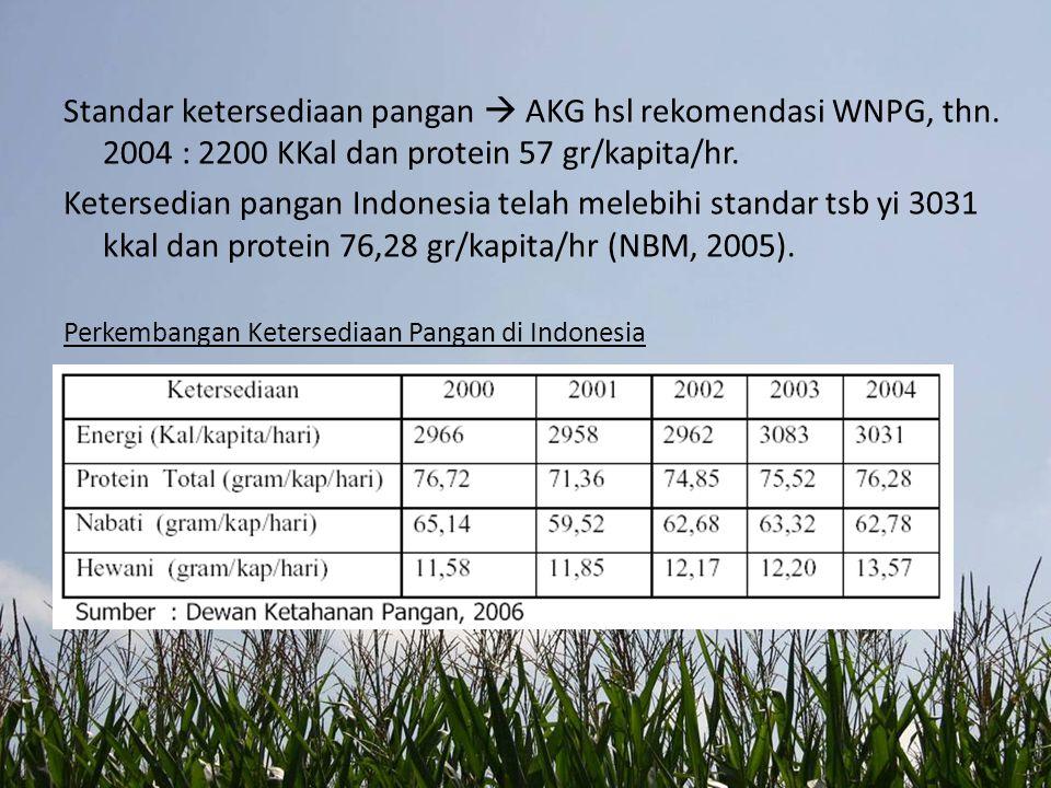 Standar ketersediaan pangan  AKG hsl rekomendasi WNPG, thn. 2004 : 2200 KKal dan protein 57 gr/kapita/hr. Ketersedian pangan Indonesia telah melebihi